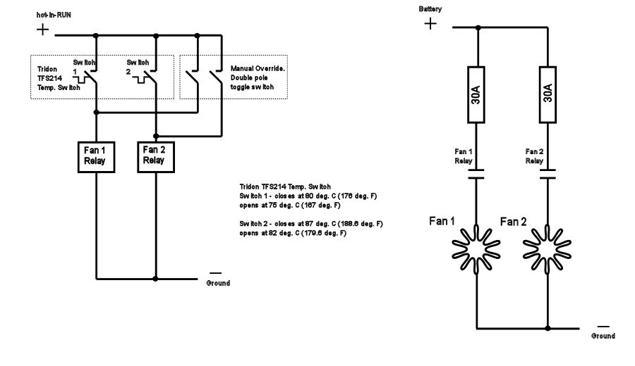 Wiring Diagram Thermo Fan : Restoring my lwb f build thread page ford